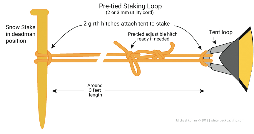 Tent stake utility cord