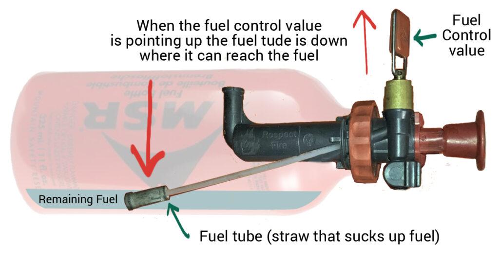 whisperlite fuel pump diagram